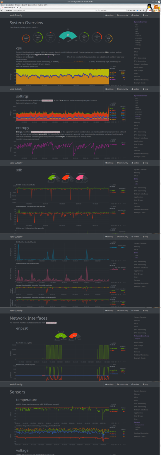 netdata - Real-time performance monitoring, done right!